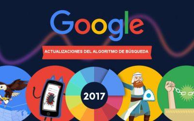 Algoritmo de Google: Principales actualizaciones en 2017